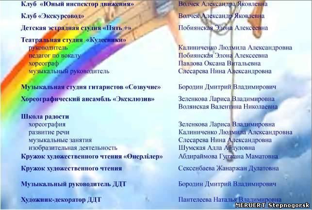 Перечень действующих кружков и педагогических работников 3 - Дом детского творчества «Меруерт»