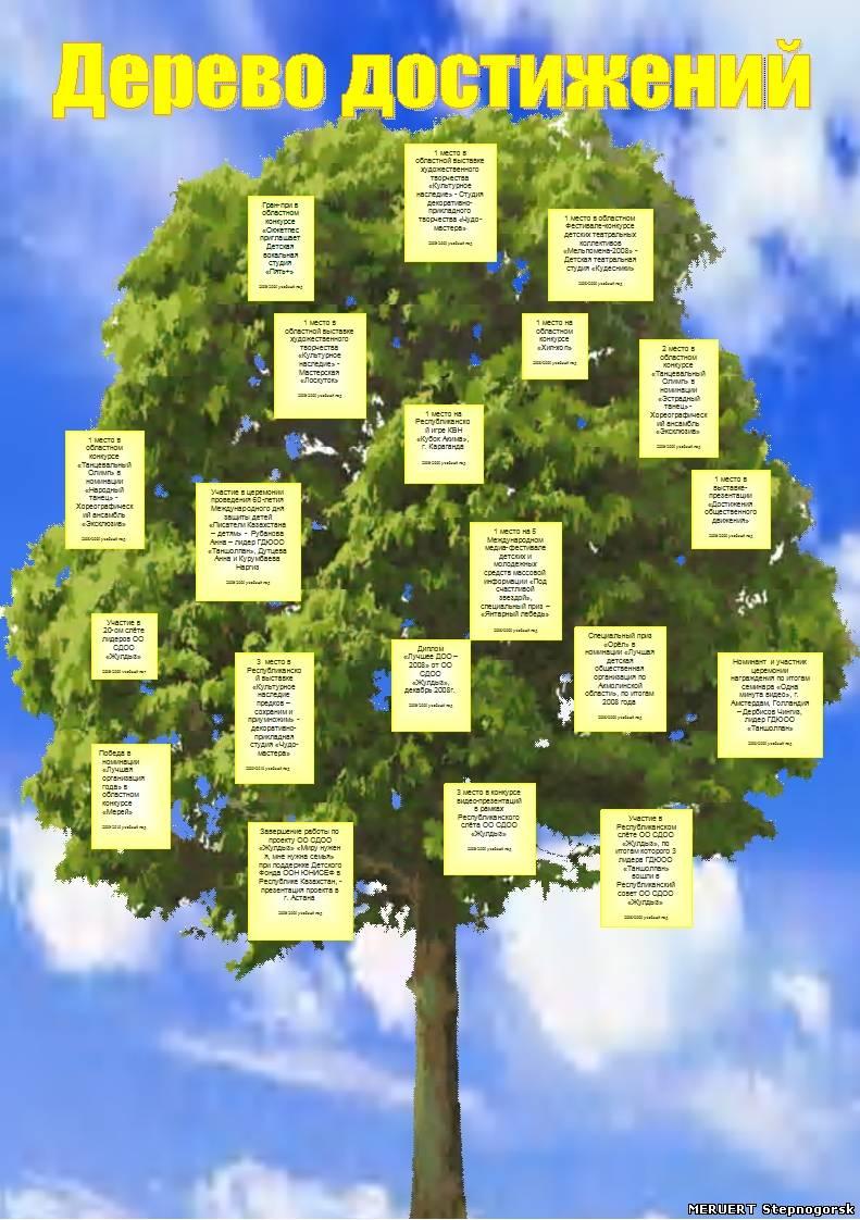 Дерево достижений - Дом детского творчества «Меруерт»